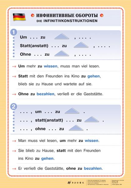 знакомые книги на немецком читать
